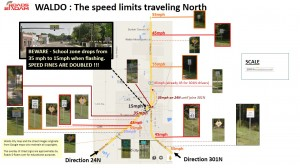 Illustration of how Waldo speed limits are designed to capture speeders