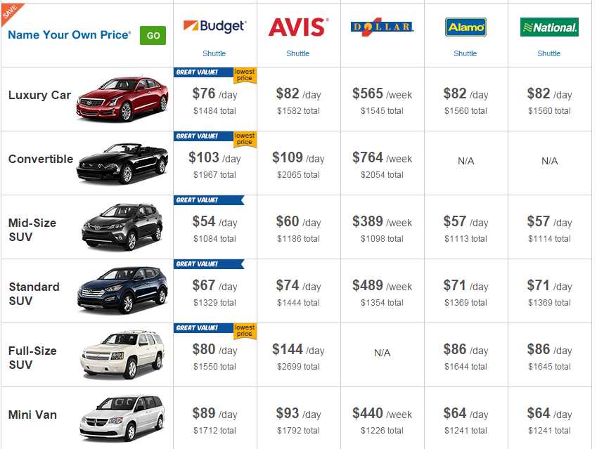 The SUV options from Priceline