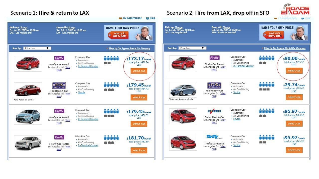 Price comarison : LAX-LAX vs LAX-SFO