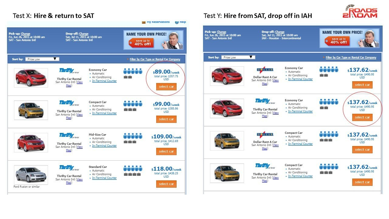 SAT - SAT vs SAT-IAH
